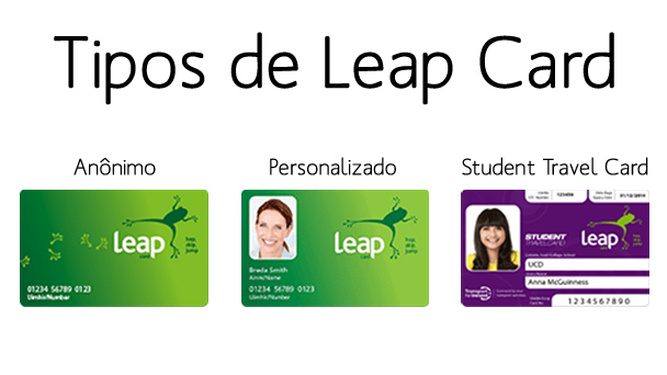 tipos_leap_card_2014